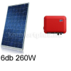 1,5 kWp rendszer Canadian napelem+ SMA inverter