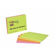 3M POSTIT Meeting chart, öntapadó, 4x45 lap, 14,9x9,8 cm, 3M POSTIT, vegyes színek post-it