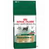 Royal Canin Mini Sensible 10kg