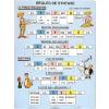 Stiefel Eurocart Kft. Regles de Syntaxe - iskolai oktatótabló