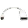 WPOWER Apple Mini DiplayPort - HDMI átalakító, utángyártott