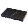Powery Acer TravelMate 2492WLMi 14,8Volt