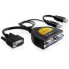 DELOCK 2 portos VGA splitter 450MHz