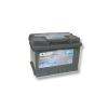 Exide Premium 12V 61Ah jobb+ autó akkumulátor EA612