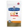 Hills Prescription Diet Hill´s Prescription Diet c/d Urinary Stress - 4 kg
