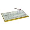AVPB001-A110-01 Akkumulátor 3200 mAh