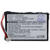 616-0159 Akkumulátor 1100 mAh