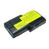 FTIM2020 Akkumulátor 4400 mAh
