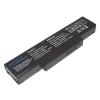 SQU-528 Akkumulátor 4400 mAh