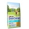 Purina Dog Chow Puppy Chicken 14kg