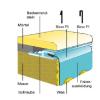 Pótfólia ovális medencéhez 3,20 x 6,00 x 1,35 m
