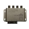 IdentiVision ICA-BP4, 4 csatornás passzív video balun, analóg kamerákhoz