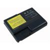 Ismeretlen gyártó BTP-550P akkumulátor 4400 mAh