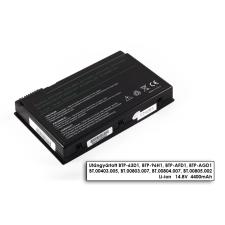 Acer Travelmate 2418 laptop akkumulátor, új, gyárival megegyező minőségű helyettesítő, 8 cellás (4400mAh) acer notebook akkumulátor