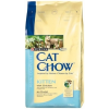 Cat Chow Purina Cat Chow Kitten Csirke 15kg