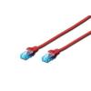 Digitus Premium CAT 5e UTP patch kábel, hossza: 5m, piros