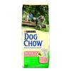 Dog Chow Sensitive lazaccal ĂŠs rizzsel