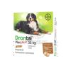 Drontal® Plus 35 kg tabletta A.U.V. 2 tabletta