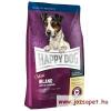 Happy Dog Sensible Mini Irland kutyatáp 12,5 kg