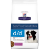 Hill's Canine d/d Duck & Rice 2x12kg