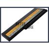 IdeaPad U350 20028 2800 mAh 4 cella fekete notebook/laptop akku/akkumulátor utángyártott