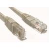 Kolink patch utp cat5 1m kábel