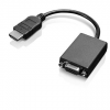 Lenovo HDMI VGA monitor adapter