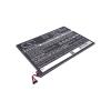 MLP3383115-2P Akkumulátor 9100 mAh