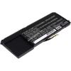 Powery Utángyártott akku Lenovo Edge E220s 50382NU