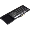 Powery Utángyártott akku Lenovo Thinpad Edge E220s 50382KU