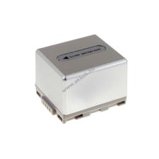 Powery Utángyártott akku Panasonic NV-GS27 1440mAh panasonic videókamera akkumulátor