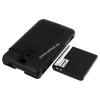 Powery Utángyártott akku Sony-Ericsson Xperia TX  3400mAh + Flip Cover fekete