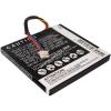 Powery Utángyártott akku Texas Instruments N2/AC/2L1/A