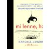 Randall Munroe MUNRO, RANDALL - MI LENNE, HA?