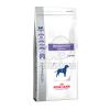 Royal Canin Sensitivity Control SC 21 1,5 kg