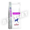 Royal Canin Skin Care Adult 2kg