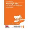 RUZO, ANDRÉS A FORRONGÓ FOLYÓ - TED BOOKS 11.