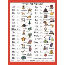 Stiefel Eurocart Kft. Orosz ABC tabló tankönyv
