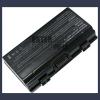 T12M 4400 mAh 6 cella fekete notebook/laptop akku/akkumulátor utángyártott