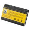 utángyártott Acer Extensa 5120, 5210, 5220, 5420 Laptop akkumulátor - 4400mAh (14.8V Fekete)