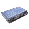 utángyártott Acer LC.BTP01.017 Laptop akkumulátor - 4400mAh
