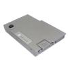 utángyártott Dell Latitude D610 Laptop akkumulátor - 4400mAh