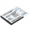 Vodafone Smart Speed, Akkumulátor, TLi017C2 kompatibilis, 1800 mAh, Li-Ion
